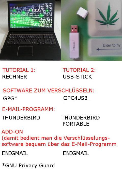 rechner + USB-stick
